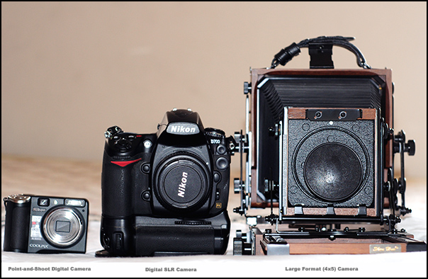 Note The Relative Sizes Of Point And Shoot Vs A Digital SLR Large Format 4x5 Camera Systems